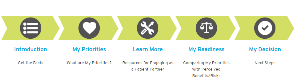 Webinar: Patient-Oriented Research Training and Launch of Decision Aids for Patient Partner Engagement with Clinical Trials